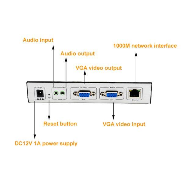 H.264 WiFi VGA Encoder